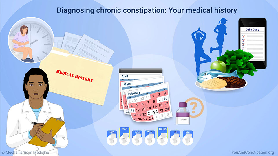 Diagnosing chronic constipation: Your medical history