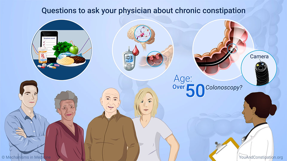 Questions to ask your physician about chronic constipation