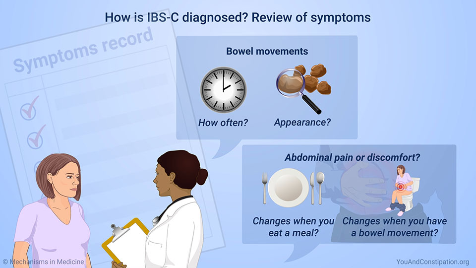 How is IBS-C diagnosed? Review of symptoms