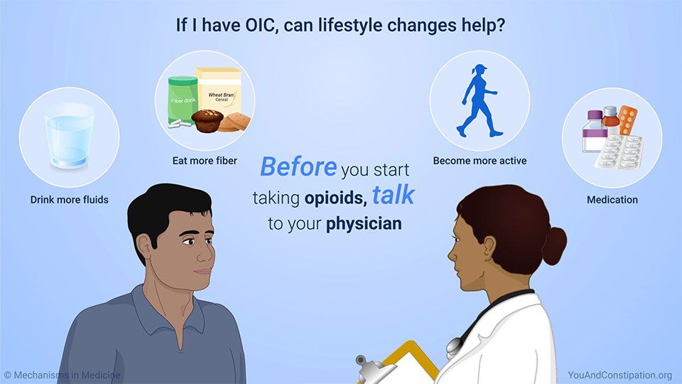 If I have OIC, can lifestyle changes help?