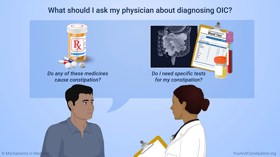 What should I ask my physician about diagnosing OIC?