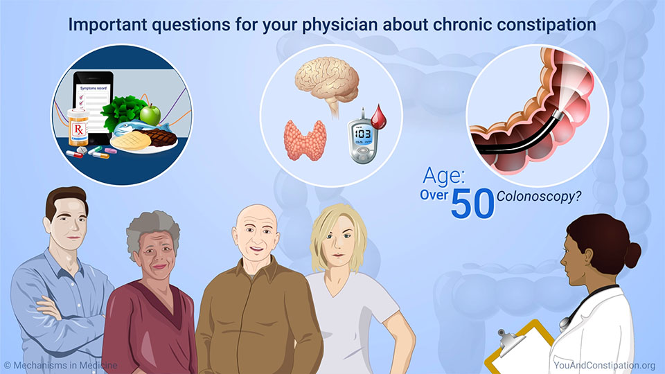 Important questions for your physician about chronic constipation