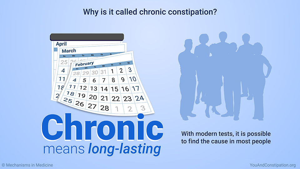 Why is it called chronic constipation?