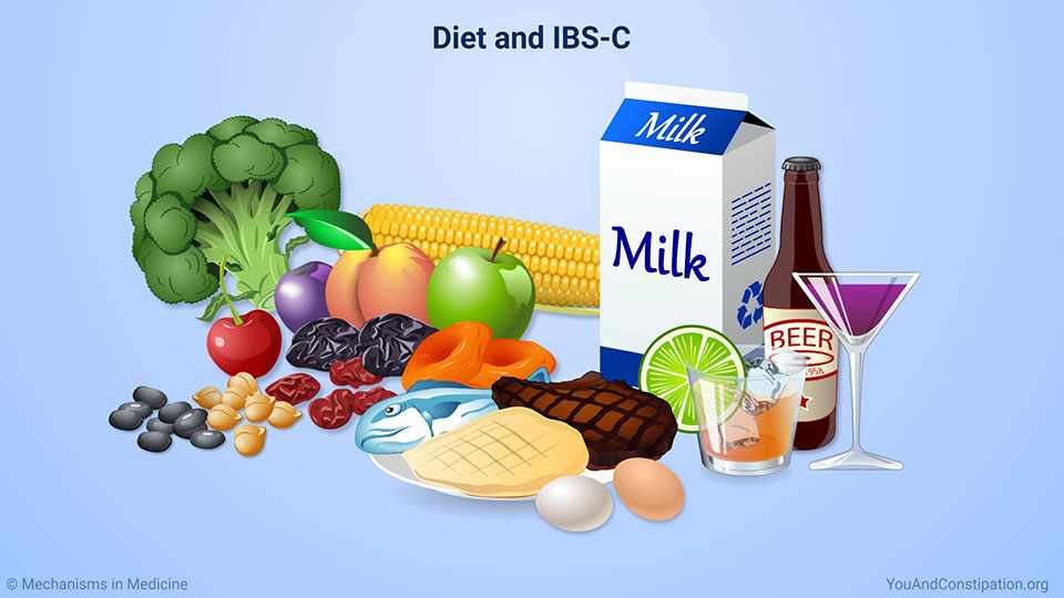 Diet and IBS-C