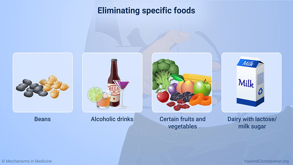 Eliminating specific foods