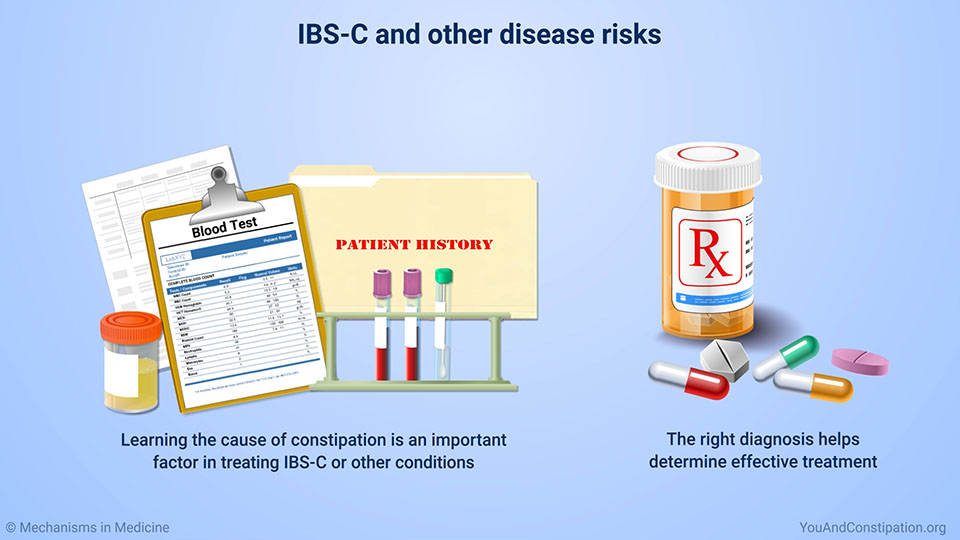 IBS-C and other disease risks